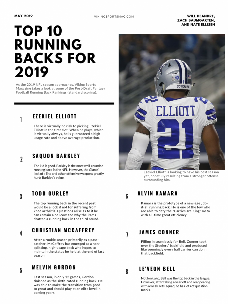 Running-back Rankings