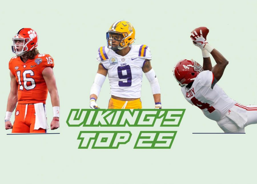 Viking's 2019-2020 College Football Preseason Rankings