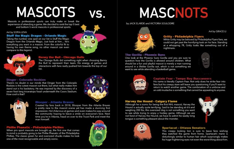 Mascots vs. MascNOTS